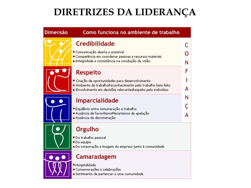 DIRETRIZES DA LIDERANÇA