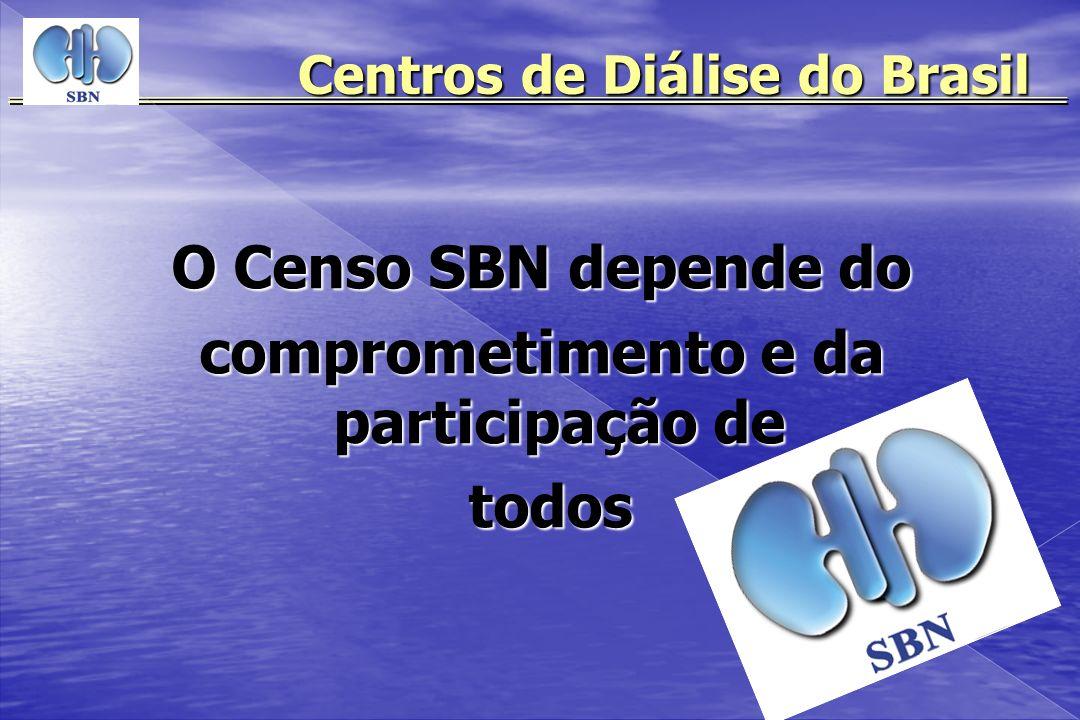 Centros de Diálise do Brasil Centros de Diálise do Brasil O Censo SBN depende do comprometimento e da participação de todos todos