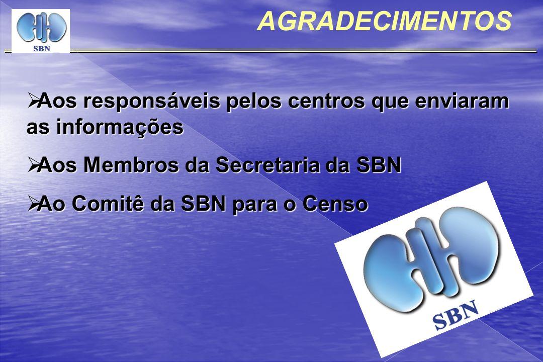 AGRADECIMENTOS Aos responsáveis pelos centros que enviaram as informações Aos responsáveis pelos centros que enviaram as informações Aos Membros da Se