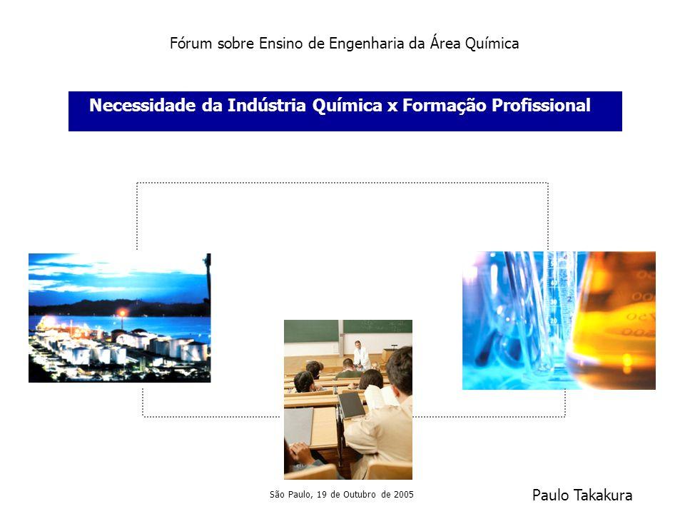 Necessidade da Indústria Química x Formação Profissional São Paulo, 19 de Outubro de 2005 Fórum sobre Ensino de Engenharia da Área Química Paulo Takak