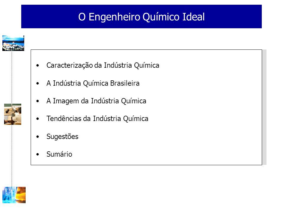 A Indústria Química Brasileira Faturamento x Formandos