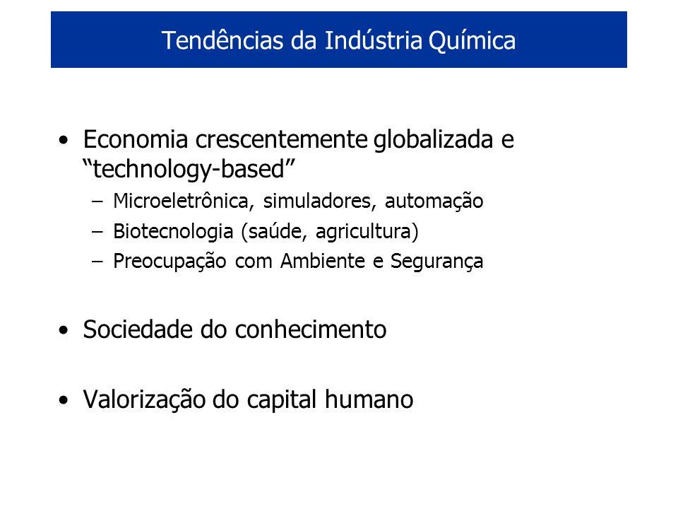 Tendências da Indústria Química Economia crescentemente globalizada e technology-based –Microeletrônica, simuladores, automação –Biotecnologia (saúde,