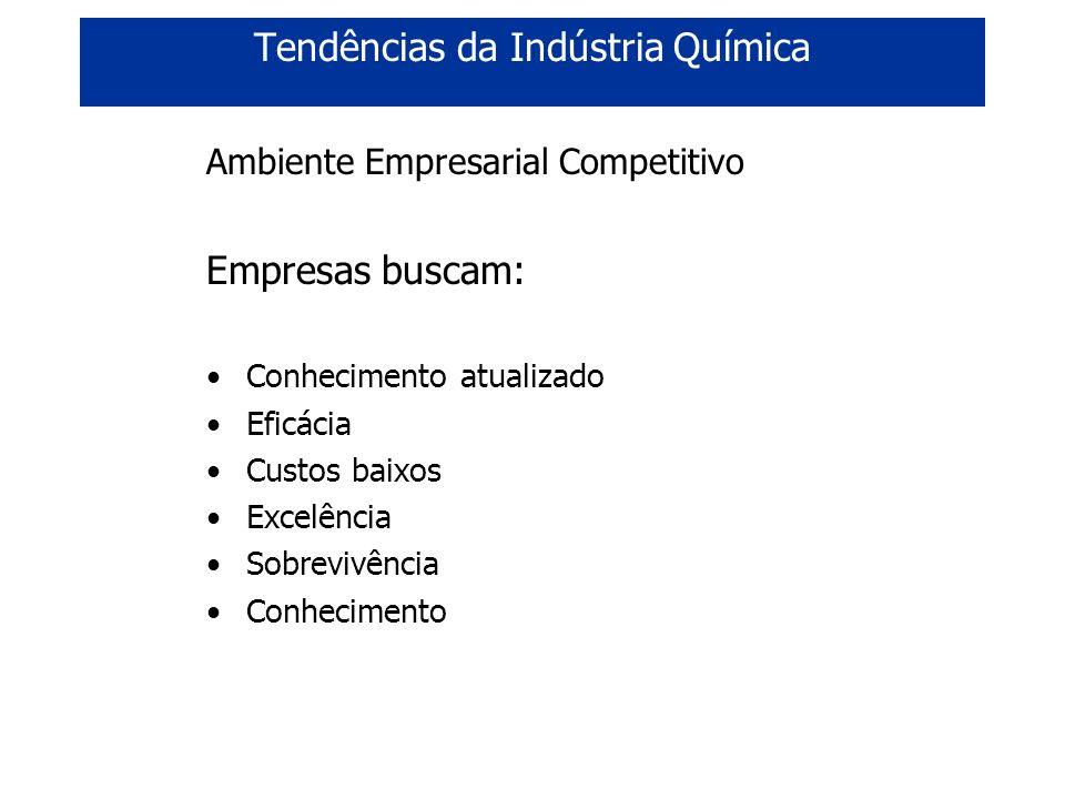 Tendências da Indústria Química Ambiente Empresarial Competitivo Empresas buscam: Conhecimento atualizado Eficácia Custos baixos Excelência Sobrevivên