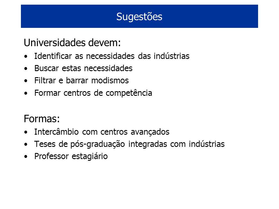 Universidades devem: Identificar as necessidades das indústrias Buscar estas necessidades Filtrar e barrar modismos Formar centros de competência Form