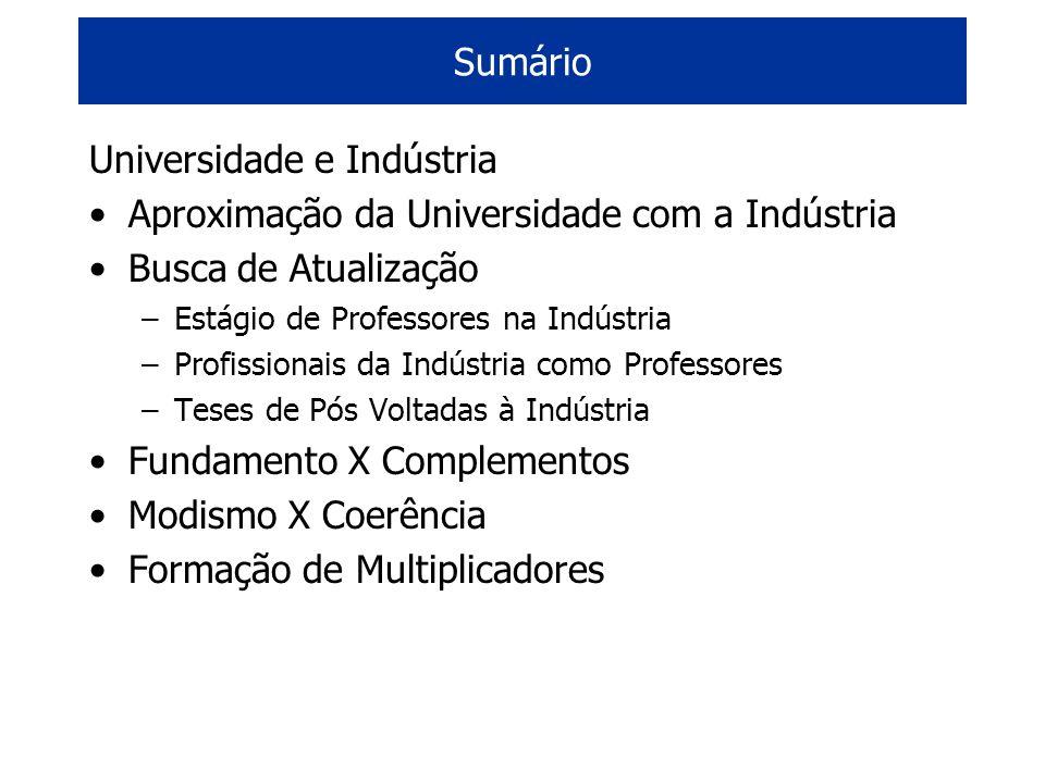 Sumário Universidade e Indústria Aproximação da Universidade com a Indústria Busca de Atualização –Estágio de Professores na Indústria –Profissionais