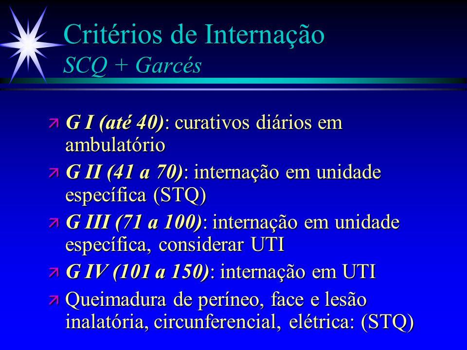 Determinação da Gravidade Índice de Garcés Idade Idade + + SCQ de 1. grau SCQ de 1. grau + (SCQ de 2. grau x 2) (SCQ de 2. grau x 2) + (SCQ de 3. grau