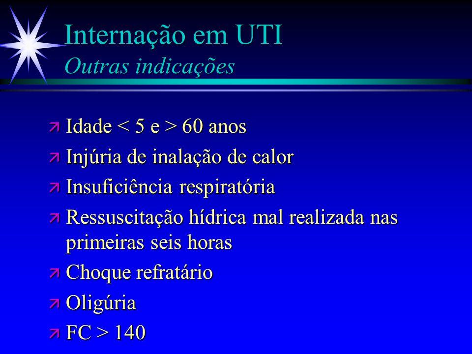 Critérios de Internação SCQ + Garcés ä G I (até 40): curativos diários em ambulatório ä G II (41 a 70): internação em unidade específica (STQ) ä G III