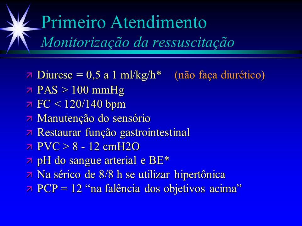 Primeiro Atendimento Ressuscitação hídrica - hipertônica NaCl 7,5% 4 ml/Kg NaCl 7,5% 4 ml/Kg (ou 0,55meq Na/kg/%SCQ) (ou 0,55meq Na/kg/%SCQ) + Ringer