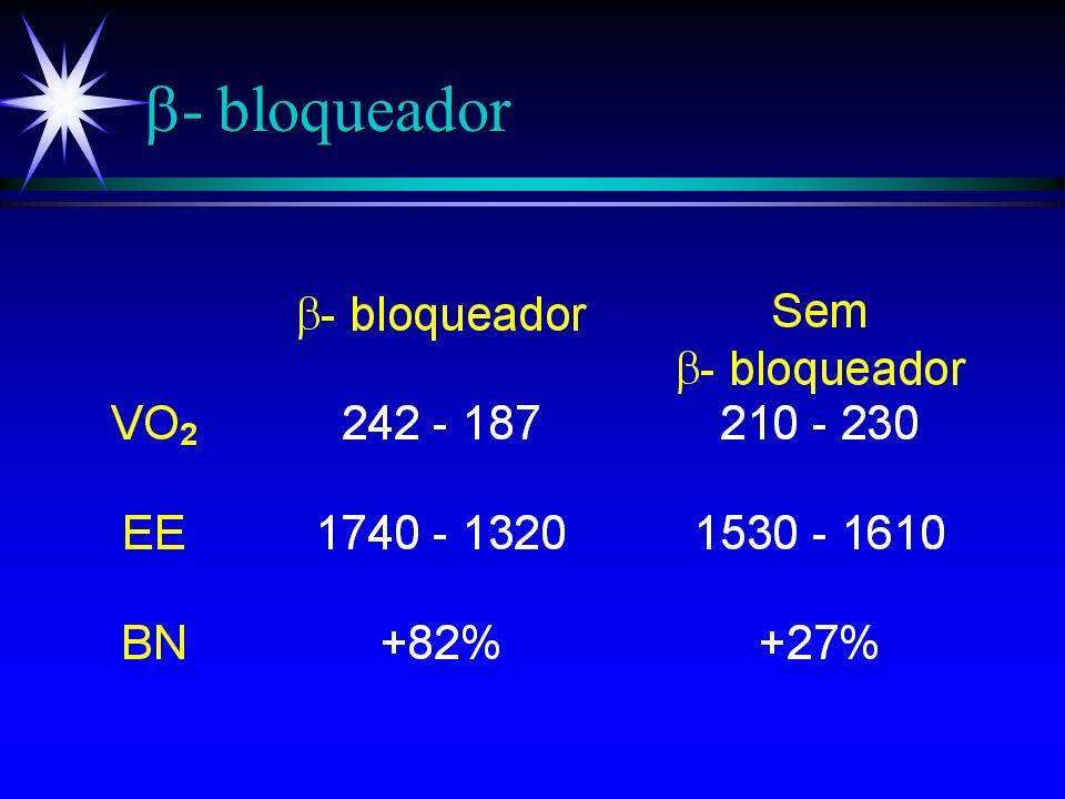 Primeiro Atendimento Prescrição de internação ä 6 - Monitorar diurese (50 a 100 ml/h) ä 7 - Macronebulização de O2 a 10 ( ) ä 8 - Nebulização c/ N-ace