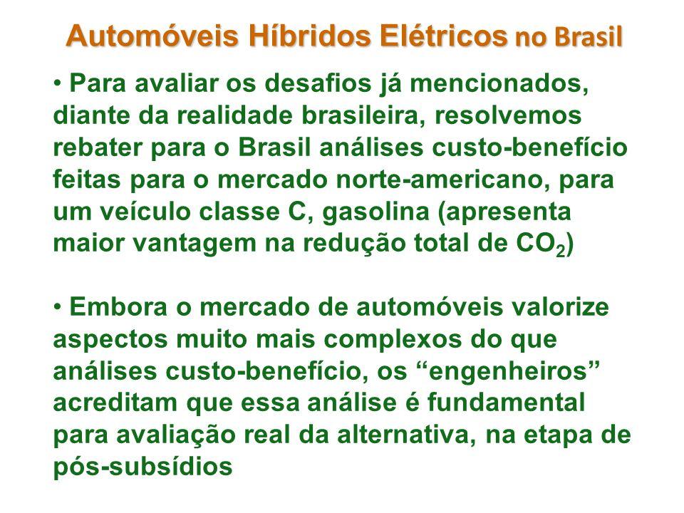 Automóveis Híbridos Elétricos no Brasil Para avaliar os desafios já mencionados, diante da realidade brasileira, resolvemos rebater para o Brasil anál