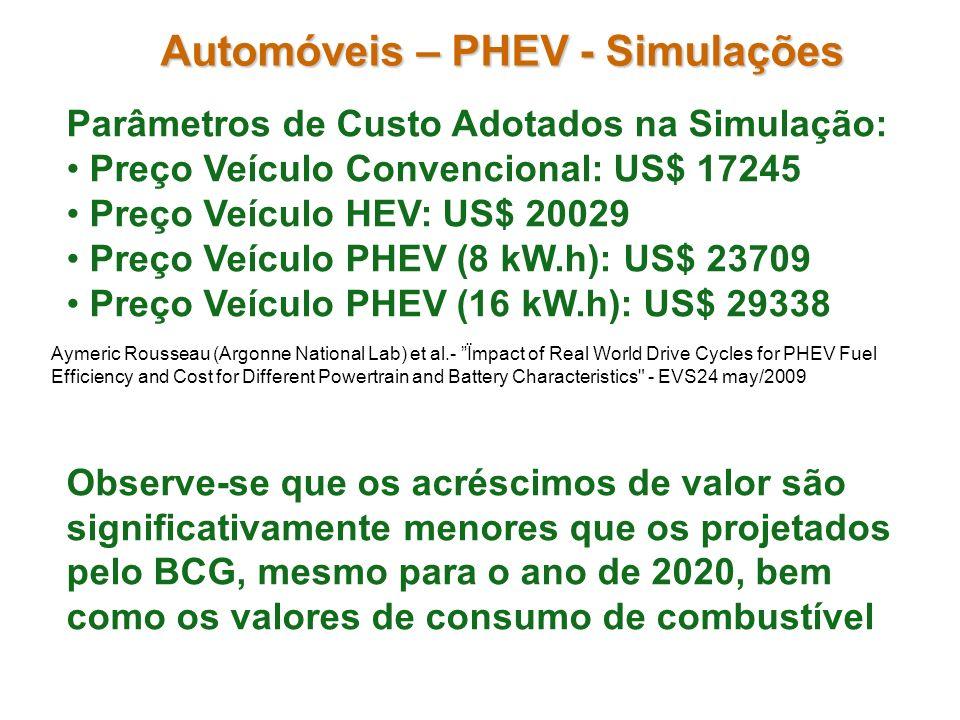 Automóveis – PHEV - Simulações Parâmetros de Custo Adotados na Simulação: Preço Veículo Convencional: US$ 17245 Preço Veículo HEV: US$ 20029 Preço Veí