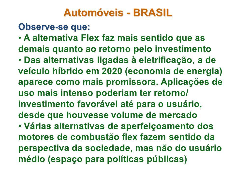 Automóveis - BRASIL Observe-se que: A alternativa Flex faz mais sentido que as demais quanto ao retorno pelo investimento Das alternativas ligadas à e
