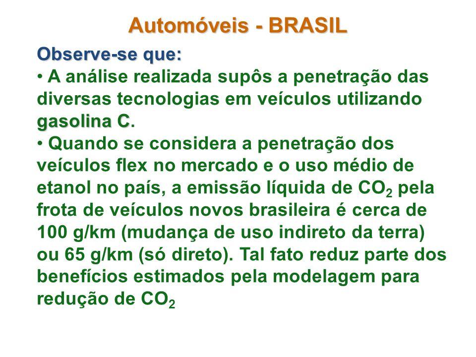 Automóveis - BRASIL Observe-se que: gasolina C A análise realizada supôs a penetração das diversas tecnologias em veículos utilizando gasolina C. Quan