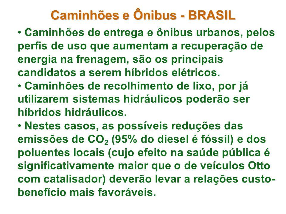 Caminhões e Ônibus - BRASIL Caminhões de entrega e ônibus urbanos, pelos perfis de uso que aumentam a recuperação de energia na frenagem, são os princ