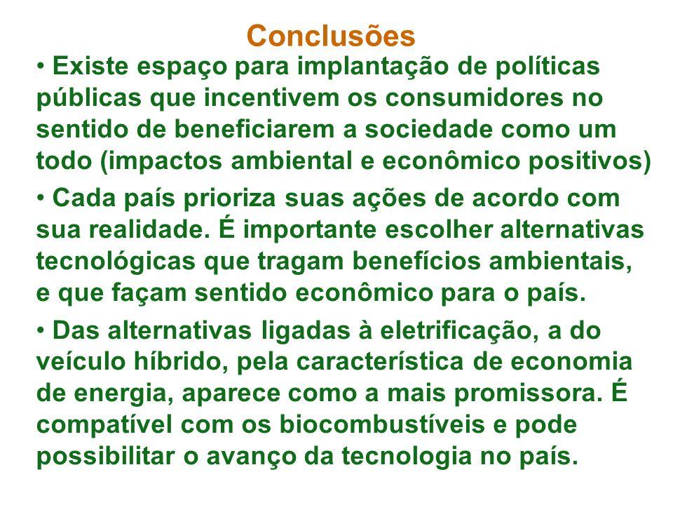 Conclusões Existe espaço para implantação de políticas públicas que incentivem os consumidores no sentido de beneficiarem a sociedade como um todo (im