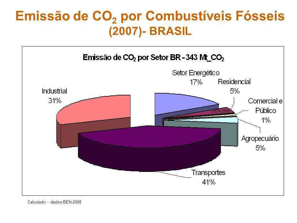 Conclusões Existe espaço para implantação de políticas públicas que incentivem os consumidores no sentido de beneficiarem a sociedade como um todo (impactos ambiental e econômico positivos) Cada país prioriza suas ações de acordo com sua realidade.