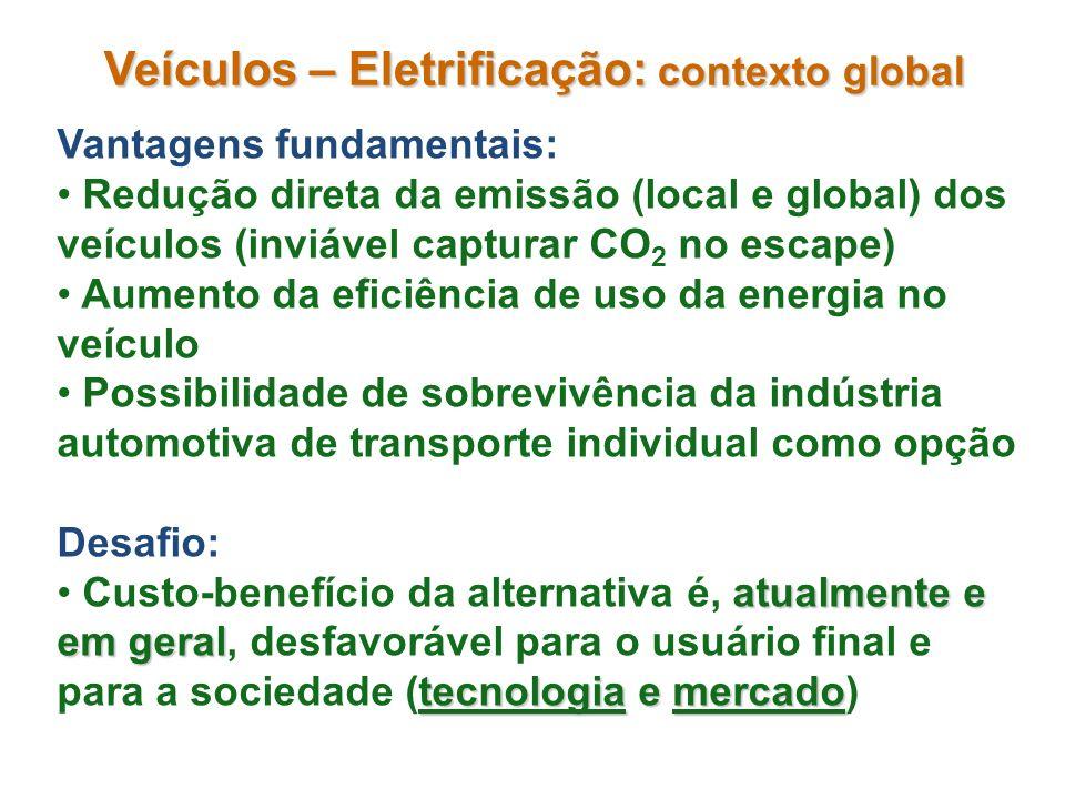 Veículos – Eletrificação: realidade Brasil Vantagens competitivas: Energia elétrica de origem renovável Tarifas públicas sobre energia são elevadas (possibilidade de subsidiar por algum tempo) Desafios: País importador de tecnologia automotiva (exceto, em parte, no uso de biocombustíveis, em veículos de baixo custo e ônibus) Mercado limitado e de baixo poder aquisitivo (tecnologia barata e eficiência reduzida)