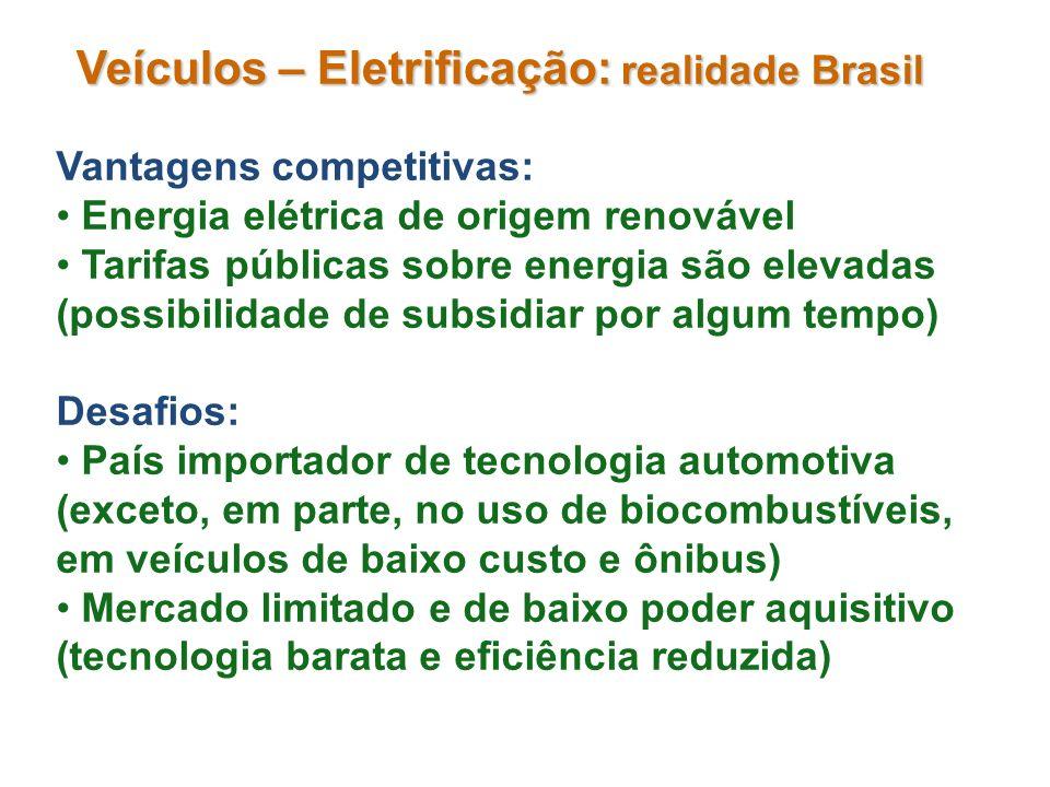 Automóveis - BRASIL Condições de rebatimento para nossa realidade: Preço Veículo: V BR (R$) ~ 3,7 X V USA (US$) Mesma relação aplicada nos custos adicionais Preço Gasolina: G BR =2,44 R$/L ~ G USA =0,76 US$/L Preço eletricidade residencial: El BR =0,44 R$/kWh ~ El USA =0,10 US$/kWh Emissão de CO 2 na geração de eletricidade (gCO 2 /kWh): 82g no BR contra 586g nos USA Não foi considerada qualquer taxa de desconto