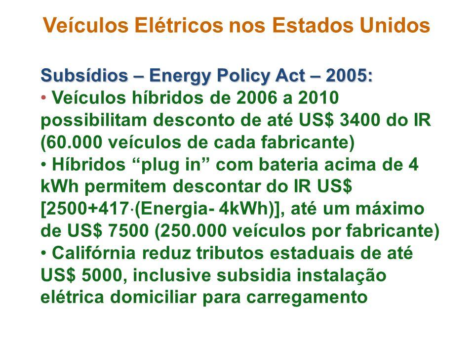 Veículos Elétricos nos Estados Unidos Subsídios – Energy Policy Act – 2005: Veículos híbridos de 2006 a 2010 possibilitam desconto de até US$ 3400 do