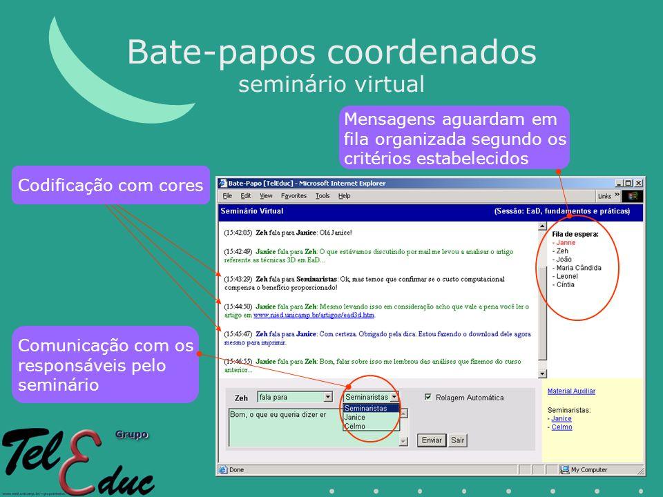 Bate-papos coordenados seminário virtual Comunicação com os responsáveis pelo seminário Mensagens aguardam em fila organizada segundo os critérios estabelecidos Codificação com cores