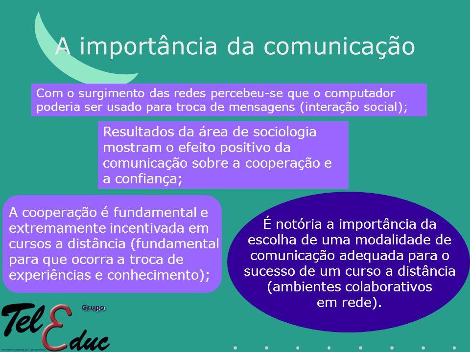 A importância da comunicação Resultados da área de sociologia mostram o efeito positivo da comunicação sobre a cooperação e a confiança; A cooperação