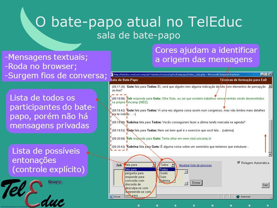 O bate-papo atual no TelEduc sala de bate-papo Lista de possíveis entonações (controle explícito) Lista de todos os participantes do bate- papo, porém