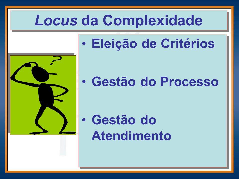 Locus da Complexidade Eleição de Critérios Gestão do Processo Gestão do Atendimento Eleição de Critérios Gestão do Processo Gestão do Atendimento