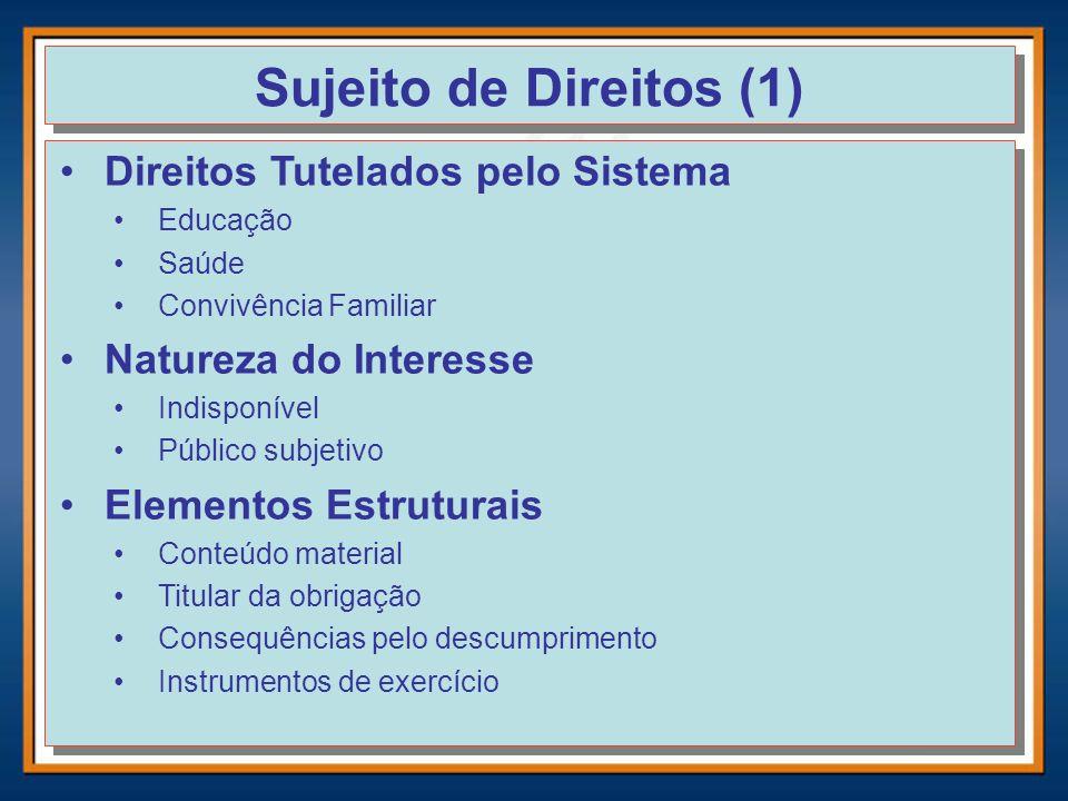 Sujeito de Direitos (1) Direitos Tutelados pelo Sistema Educação Saúde Convivência Familiar Natureza do Interesse Indisponível Público subjetivo Eleme