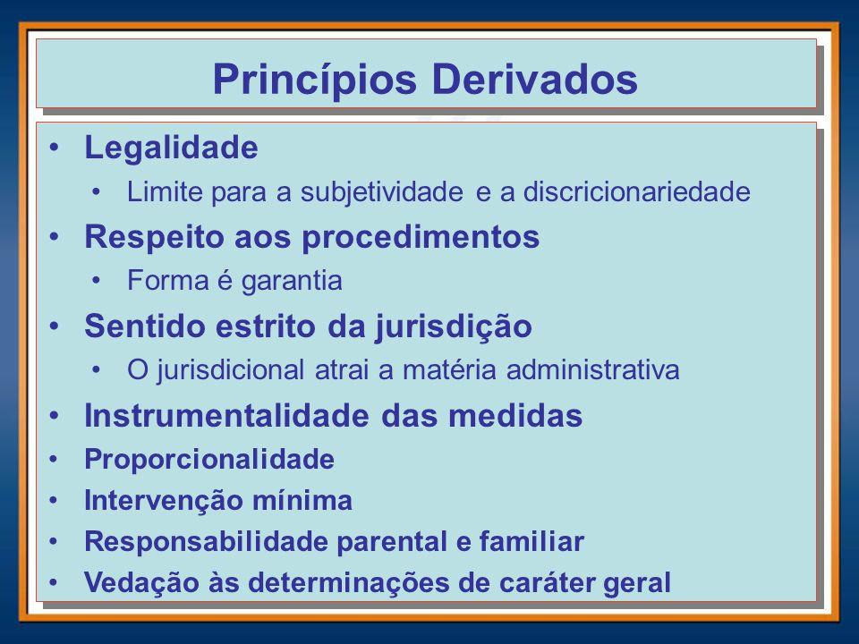 Princípios Derivados Legalidade Limite para a subjetividade e a discricionariedade Respeito aos procedimentos Forma é garantia Sentido estrito da juri