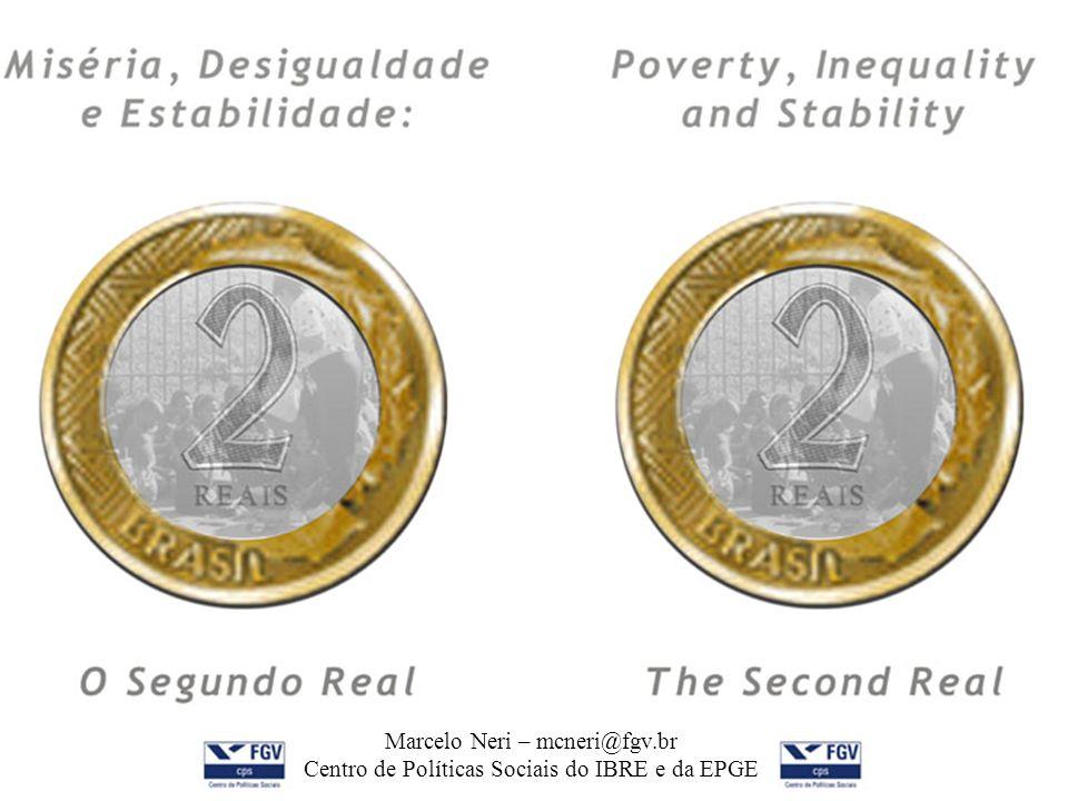 Fonte: CPS/IBRE/FGV processando os microdados da PNAD/IBGE Marcelo Neri – mcneri@fgv.br Centro de Políticas Sociais do IBRE e da EPGE