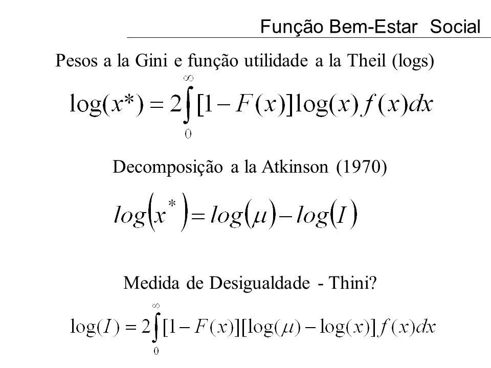 Fonte: CPS/IBRE/FGV processando os microdados da PNAD/IBGE Decomposição a la Atkinson (1970) Medida de Desigualdade - Thini? Pesos a la Gini e função