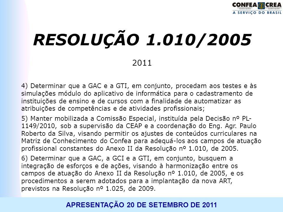 APRESENTAÇÃO 20 DE SETEMBRO DE 2011 2011 4) Determinar que a GAC e a GTI, em conjunto, procedam aos testes e às simulações módulo do aplicativo de inf