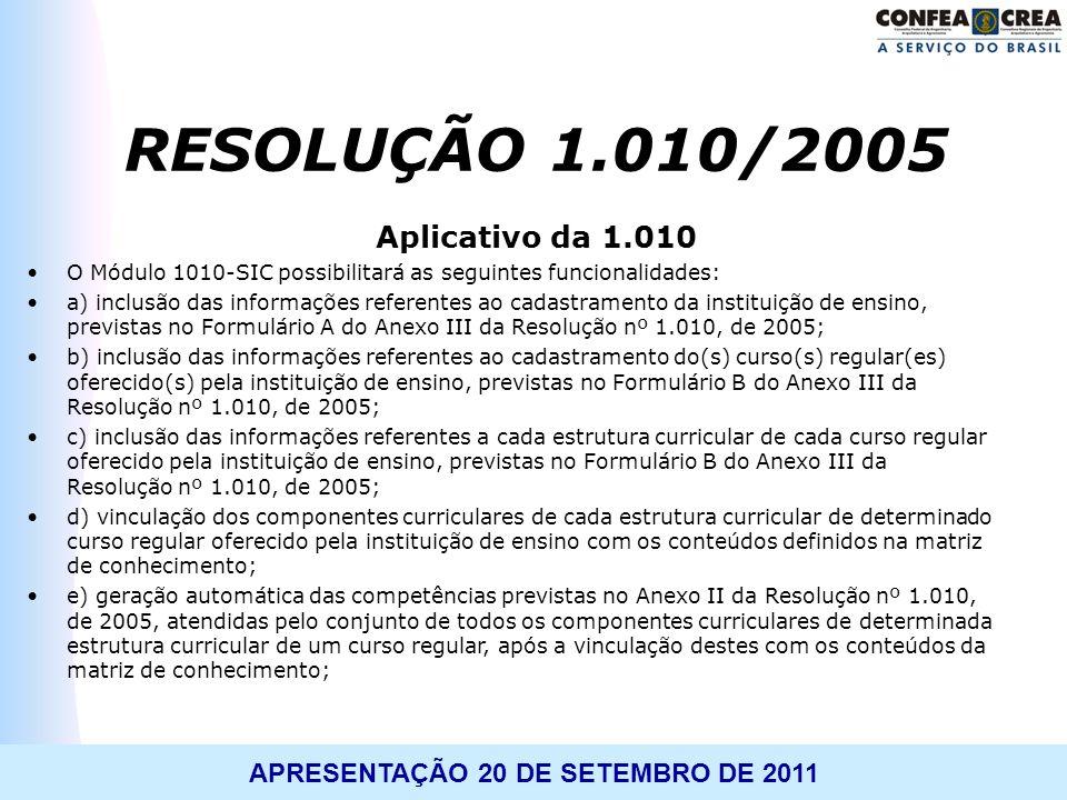 APRESENTAÇÃO 20 DE SETEMBRO DE 2011 Aplicativo da 1.010 O Módulo 1010-SIC possibilitará as seguintes funcionalidades: a) inclusão das informações refe