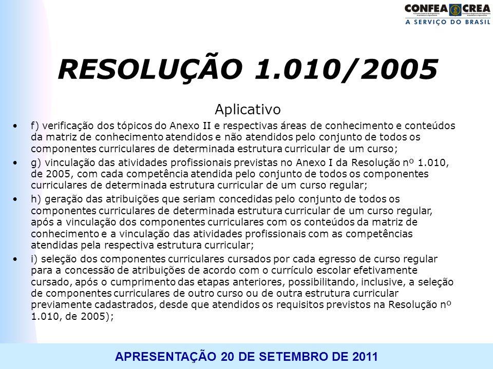 APRESENTAÇÃO 20 DE SETEMBRO DE 2011 Aplicativo f) verificação dos tópicos do Anexo II e respectivas áreas de conhecimento e conteúdos da matriz de con