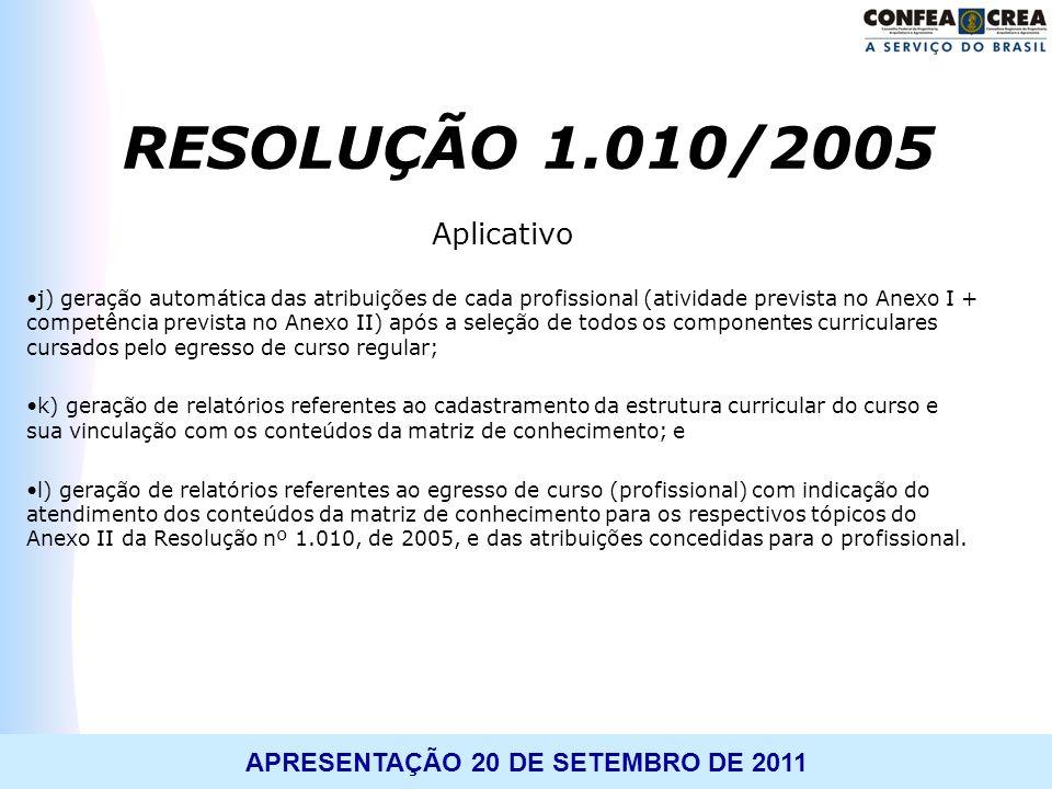APRESENTAÇÃO 20 DE SETEMBRO DE 2011 Aplicativo j) geração automática das atribuições de cada profissional (atividade prevista no Anexo I + competência