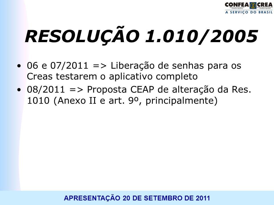 APRESENTAÇÃO 20 DE SETEMBRO DE 2011 RESOLUÇÃO 1.010/2005 06 e 07/2011 => Liberação de senhas para os Creas testarem o aplicativo completo 08/2011 => P