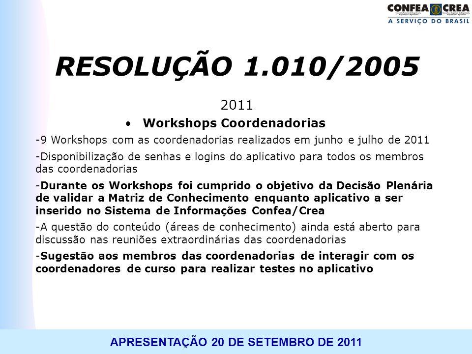 APRESENTAÇÃO 20 DE SETEMBRO DE 2011 2011 Workshops Coordenadorias -9 Workshops com as coordenadorias realizados em junho e julho de 2011 -Disponibiliz