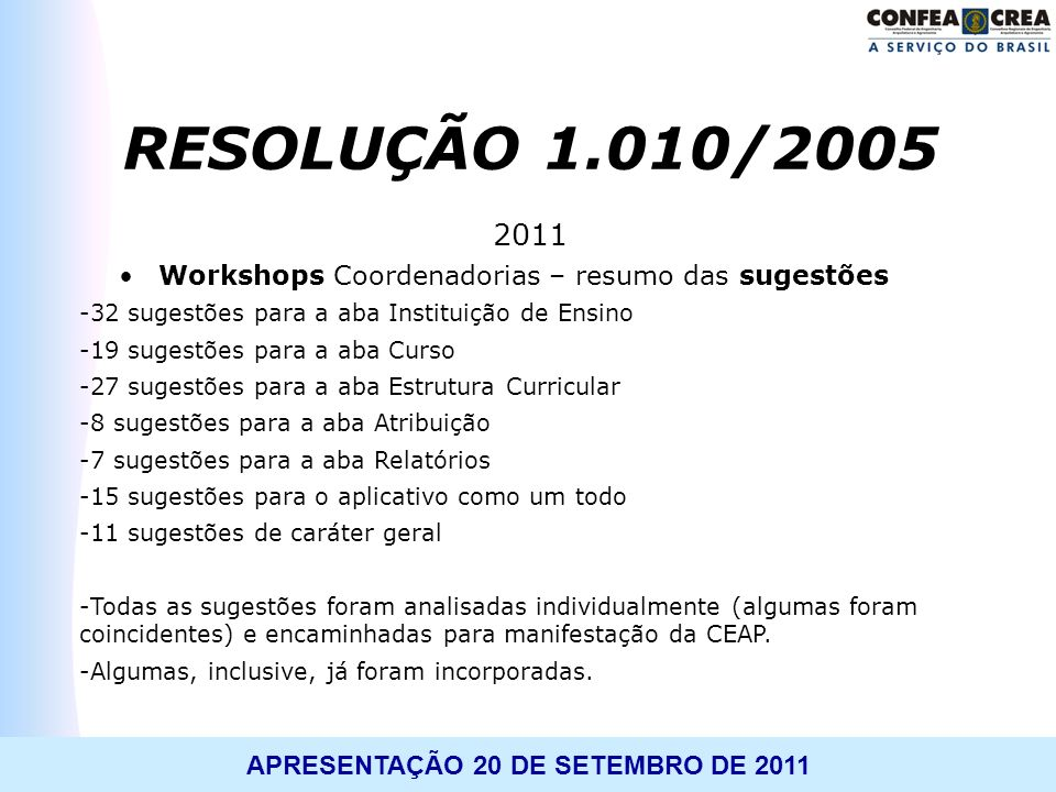 APRESENTAÇÃO 20 DE SETEMBRO DE 2011 2011 Workshops Coordenadorias – resumo das sugestões -32 sugestões para a aba Instituição de Ensino -19 sugestões