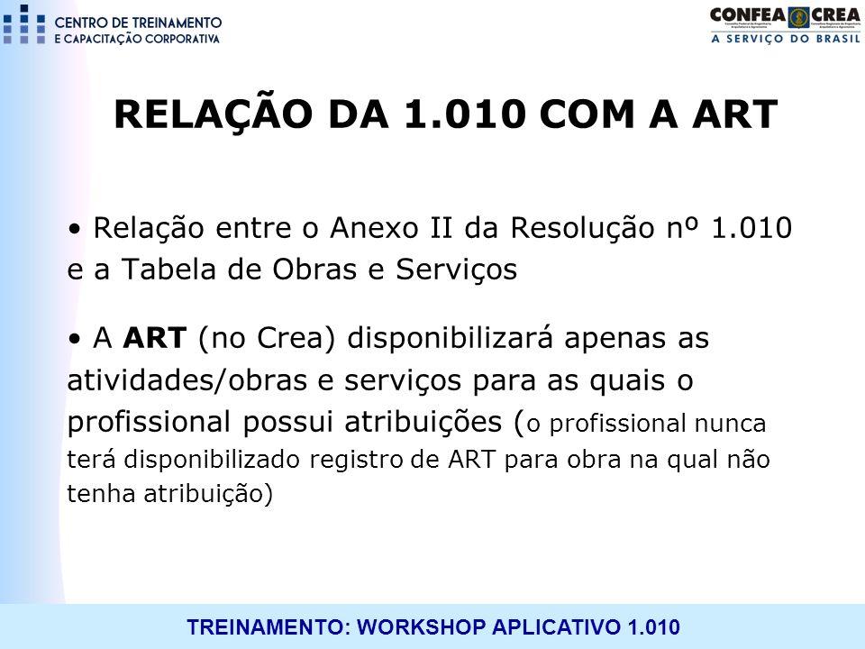 TREINAMENTO: WORKSHOP APLICATIVO 1.010 RELAÇÃO DA 1.010 COM A ART Relação entre o Anexo II da Resolução nº 1.010 e a Tabela de Obras e Serviços A ART