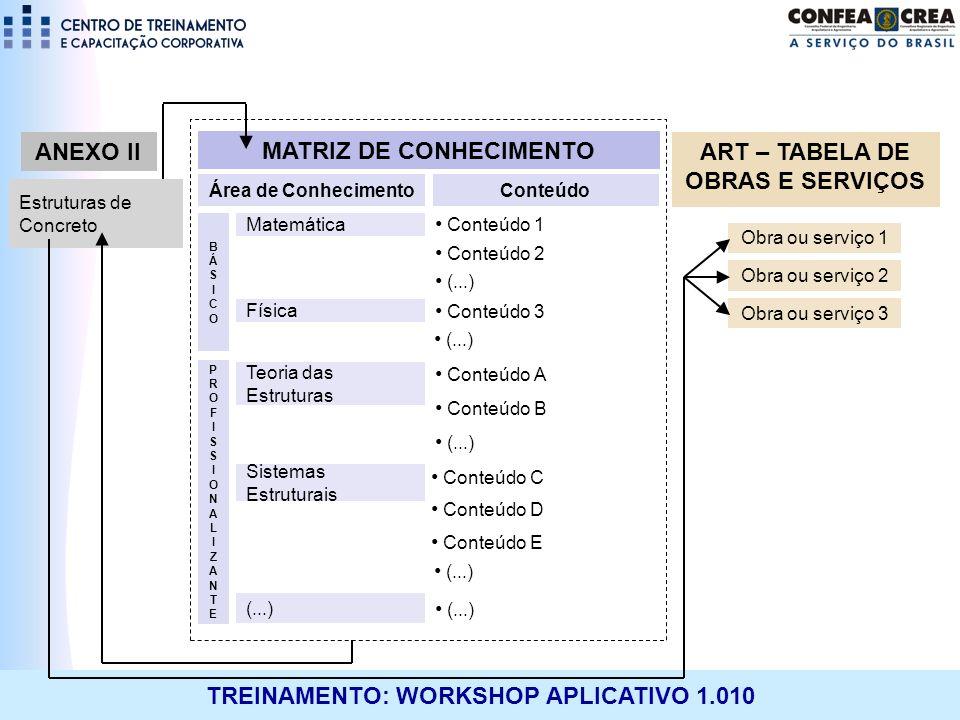 TREINAMENTO: WORKSHOP APLICATIVO 1.010 Conteúdo 1 Conteúdo 2 (...) Área de ConhecimentoConteúdo Estruturas de Concreto Matemática BÁSICOBÁSICO Física