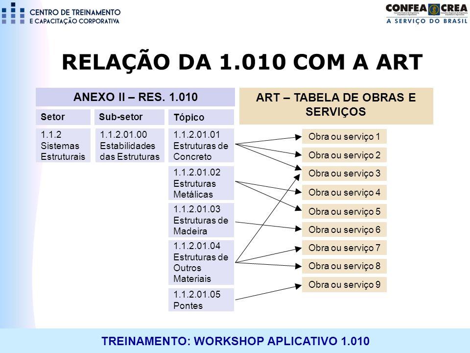 TREINAMENTO: WORKSHOP APLICATIVO 1.010 1.1.2 Sistemas Estruturais Sub-setor Tópico 1.1.2.01.00 Estabilidades das Estruturas 1.1.2.01.01 Estruturas de