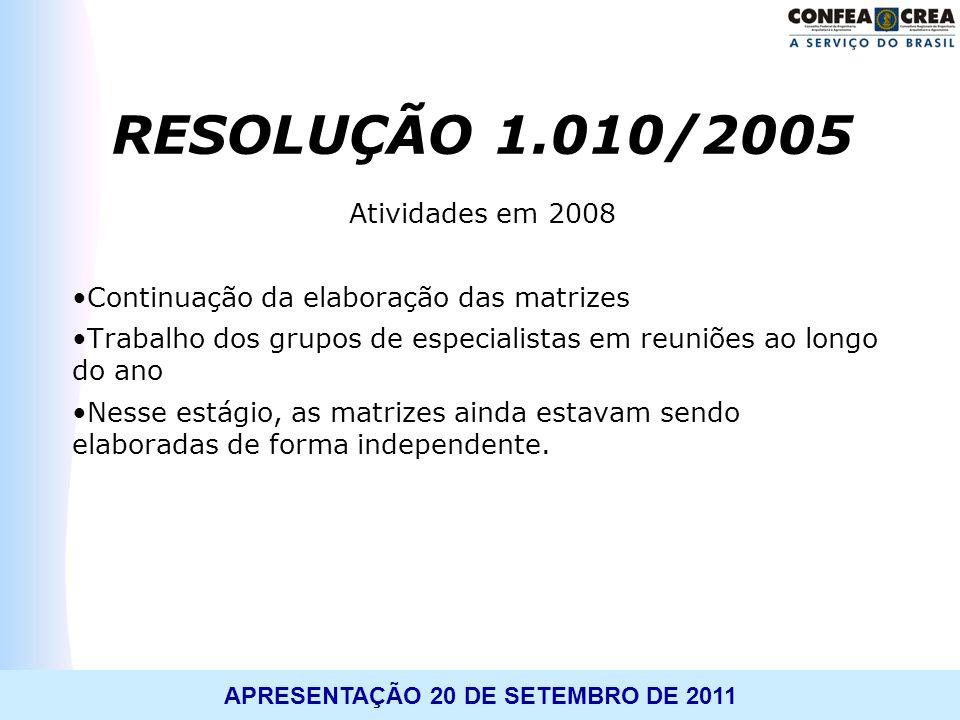 Atividades em 2008 Continuação da elaboração das matrizes Trabalho dos grupos de especialistas em reuniões ao longo do ano Nesse estágio, as matrizes