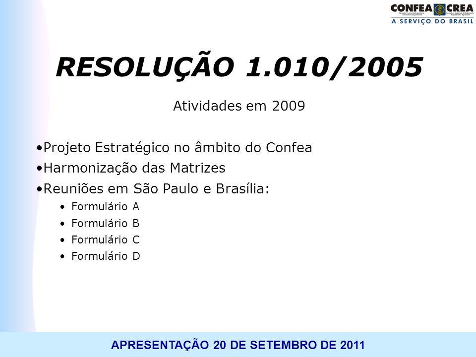 APRESENTAÇÃO 20 DE SETEMBRO DE 2011 Atividades em 2009 Projeto Estratégico no âmbito do Confea Harmonização das Matrizes Reuniões em São Paulo e Brasí