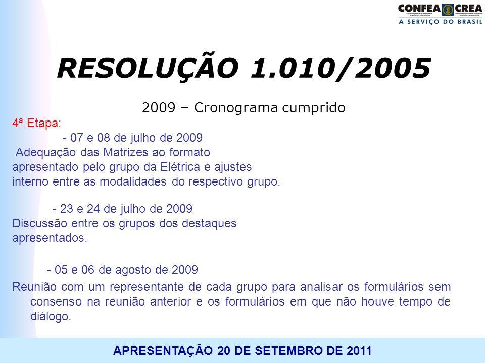 APRESENTAÇÃO 20 DE SETEMBRO DE 2011 2009 – Cronograma cumprido 4ª Etapa: - 07 e 08 de julho de 2009 Adequação das Matrizes ao formato apresentado pelo