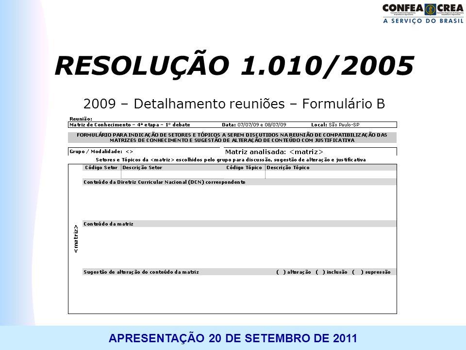 APRESENTAÇÃO 20 DE SETEMBRO DE 2011 2009 – Detalhamento reuniões – Formulário B RESOLUÇÃO 1.010/2005