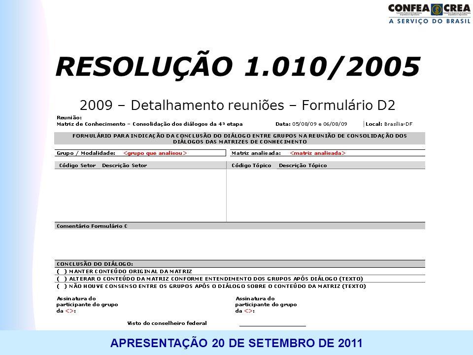 APRESENTAÇÃO 20 DE SETEMBRO DE 2011 2009 – Detalhamento reuniões – Formulário D2 RESOLUÇÃO 1.010/2005