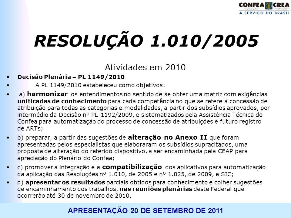 APRESENTAÇÃO 20 DE SETEMBRO DE 2011 Atividades em 2010 Decisão Plenária – PL 1149/2010 A PL 1149/2010 estabeleceu como objetivos: a) harmonizar os ent