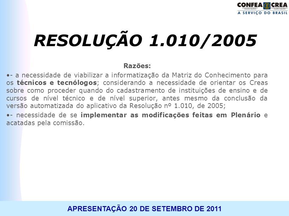 APRESENTAÇÃO 20 DE SETEMBRO DE 2011 Razões: - a necessidade de viabilizar a informatização da Matriz do Conhecimento para os técnicos e tecnólogos; co