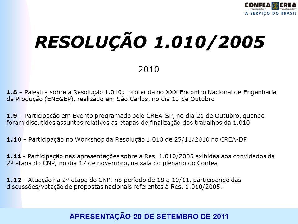 APRESENTAÇÃO 20 DE SETEMBRO DE 2011 2010 1.8 – Palestra sobre a Resolução 1.010; proferida no XXX Encontro Nacional de Engenharia de Produção (ENEGEP)