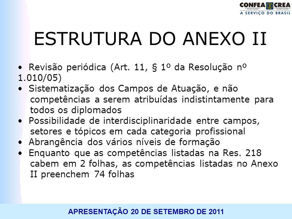 APRESENTAÇÃO 20 DE SETEMBRO DE 2011 ESTRUTURA DO ANEXO II Revisão periódica (Art. 11, § 1º da Resolução nº 1.010/05) Sistematização dos Campos de Atua